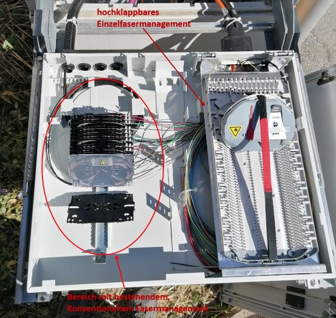 Abb 8 bestehender RGH, nachgerüstetes Einzelfasermanagement
